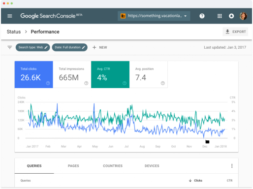 Google Search Console Integration